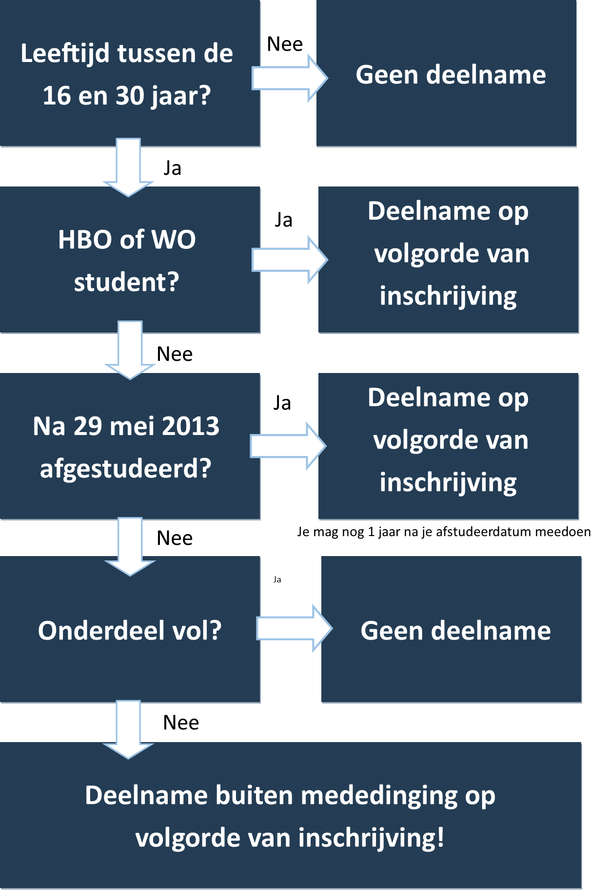schema3